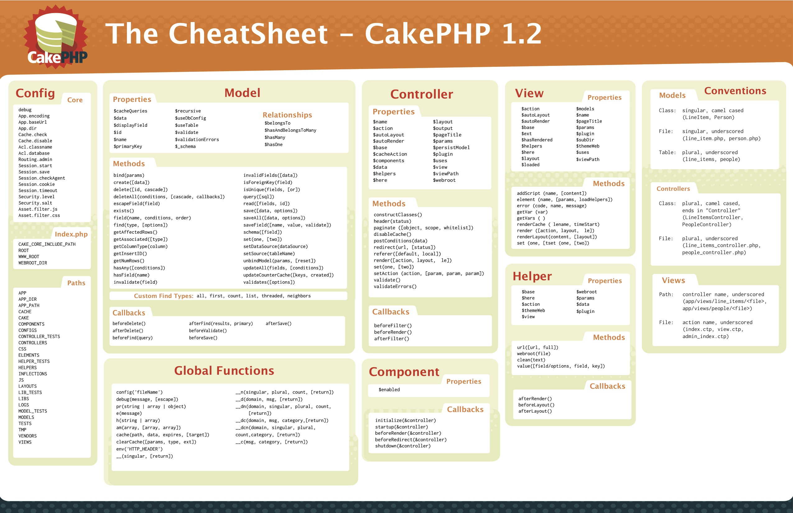 Oohub Web Basic Subnetting Cheat Sheet