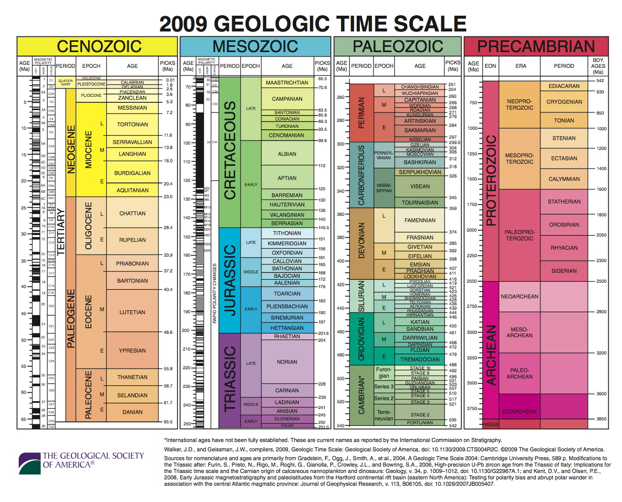 Geologic time scale wikipedia the free encyclopedia places to geologic time scale wikipedia the free encyclopedia places to visit pinterest ccuart Image collections